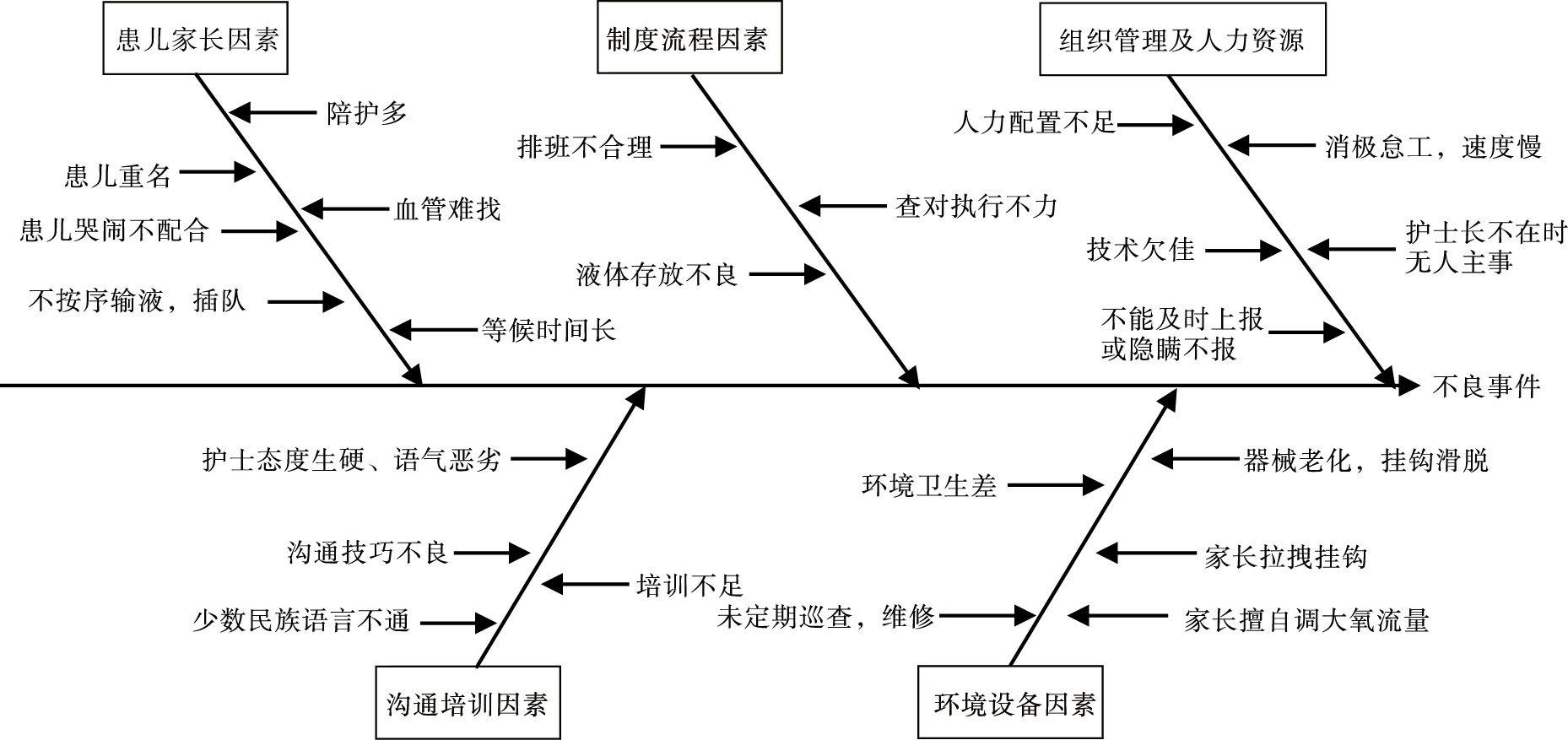 电路 电路图 电子 设计 设计图 素材 原理图 1858_877